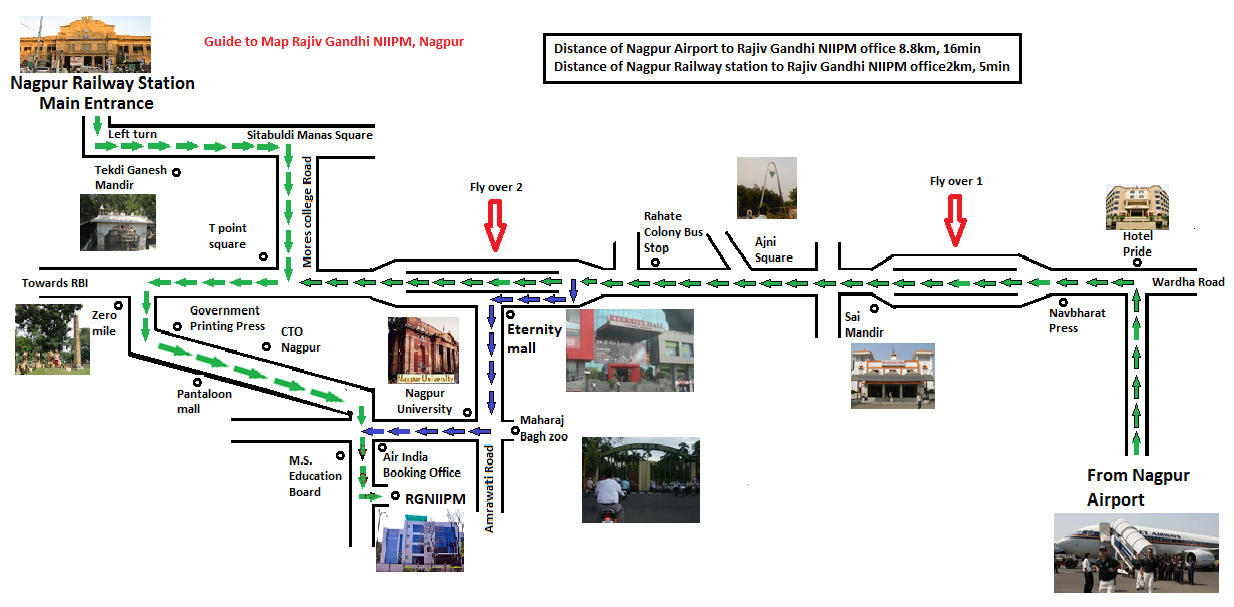 Guide Map to Rajiv Gandhi NIIPM, Nagpur